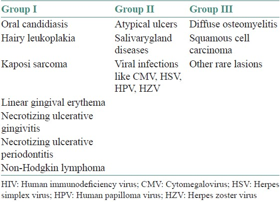 Remarkable, very oral manifestations of hiv infection right
