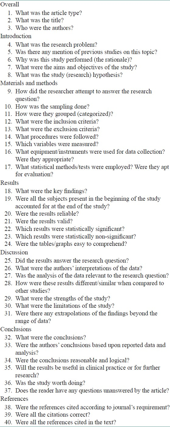 Table 4: Questionnaire for original research articles
